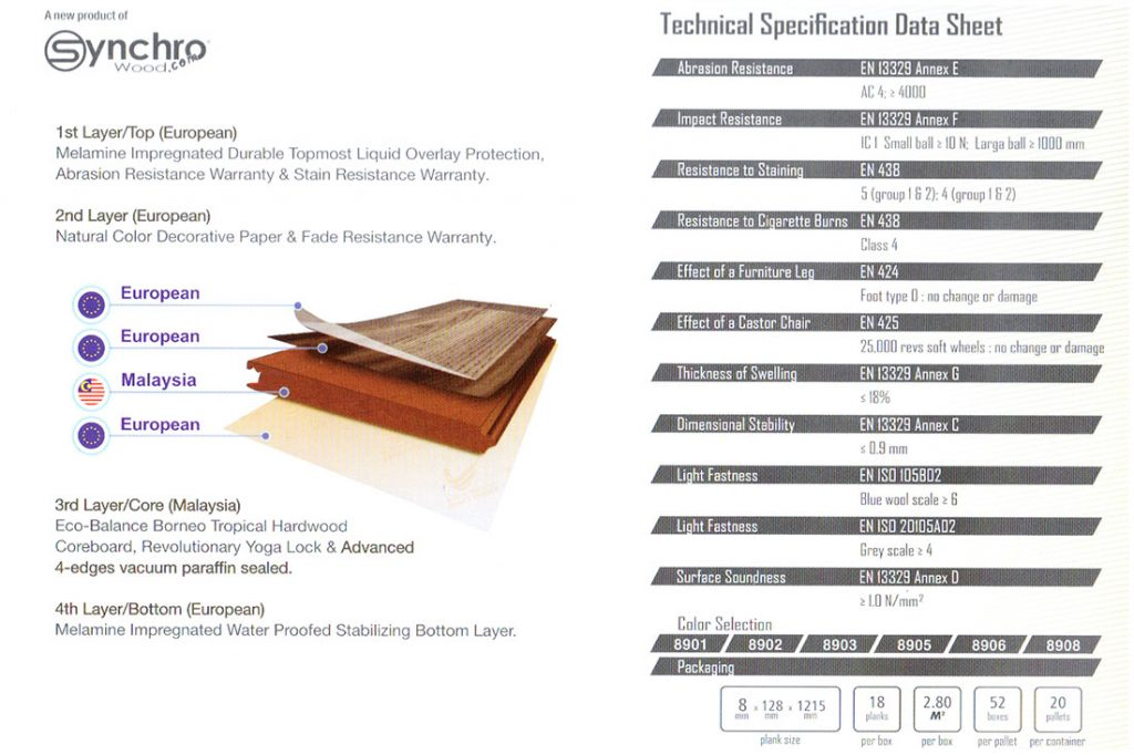 Laminate Flooring Rain Forest - Narrow Plank V-Groove Series ( NPV ) Technical Spesification Data Sheet